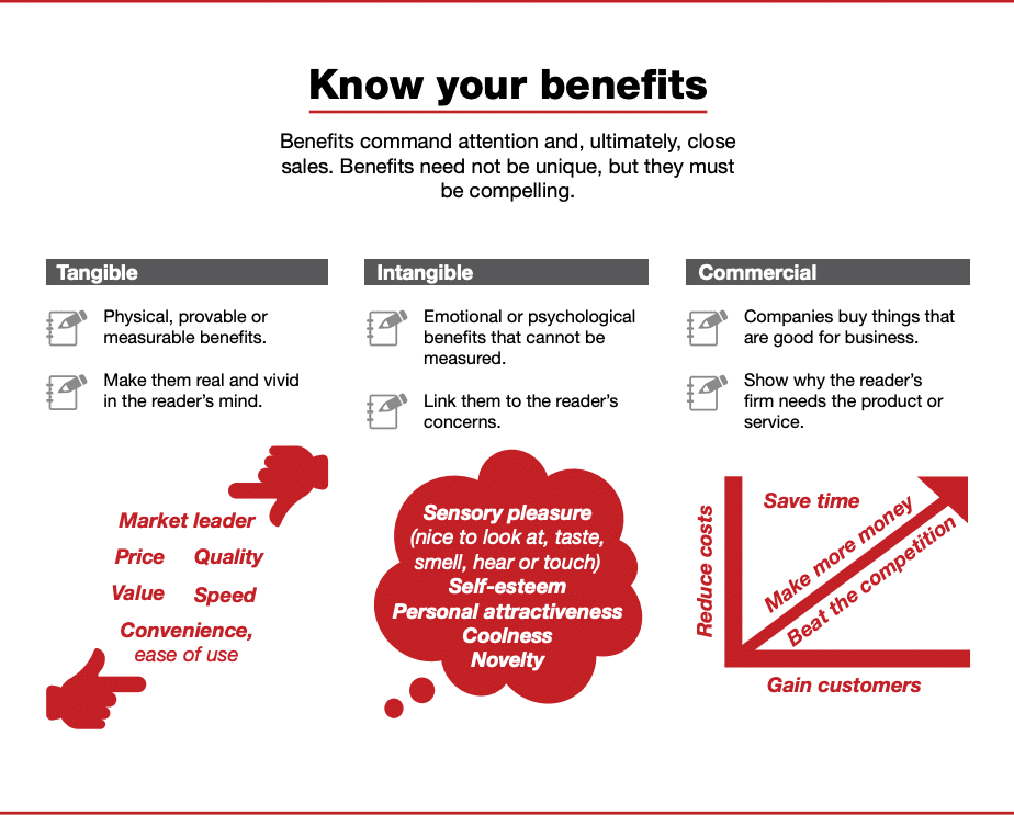 I tipi benefici da ABC Copywriting