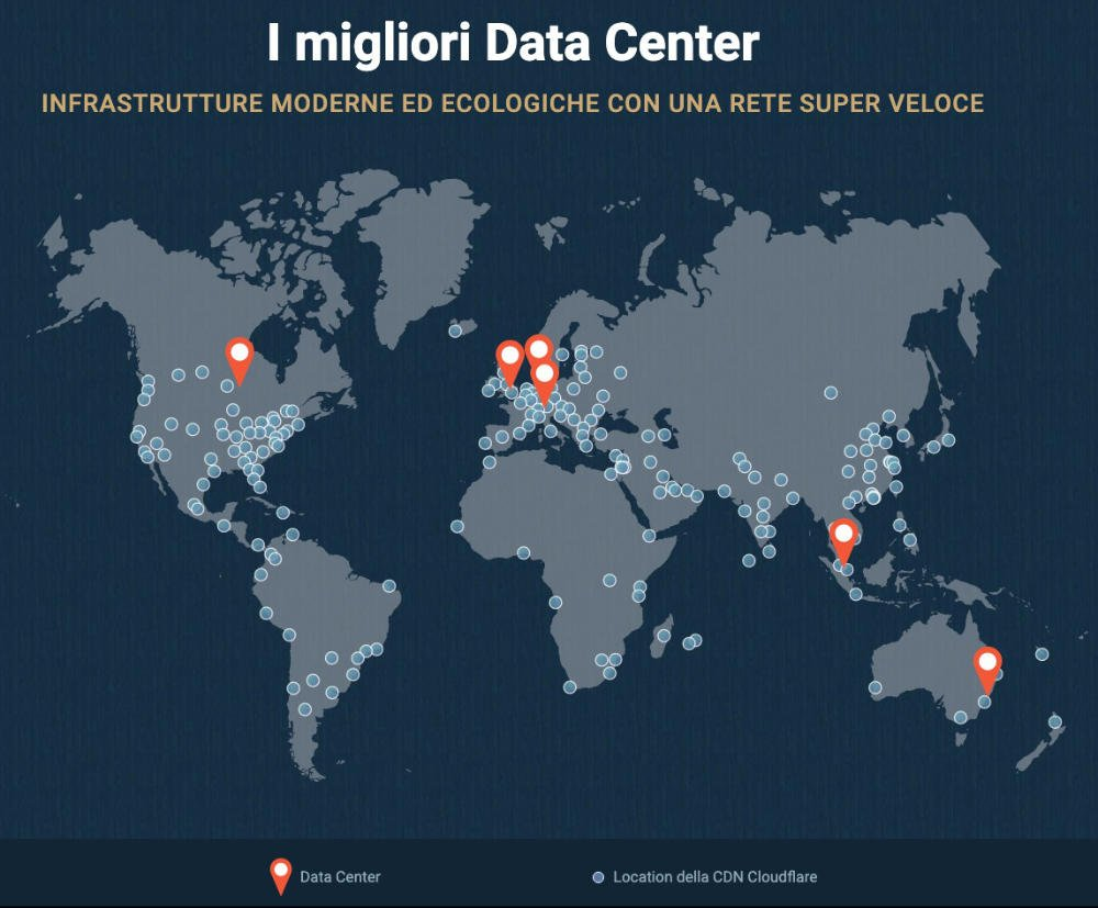 Sito WordPress Lento Data Center
